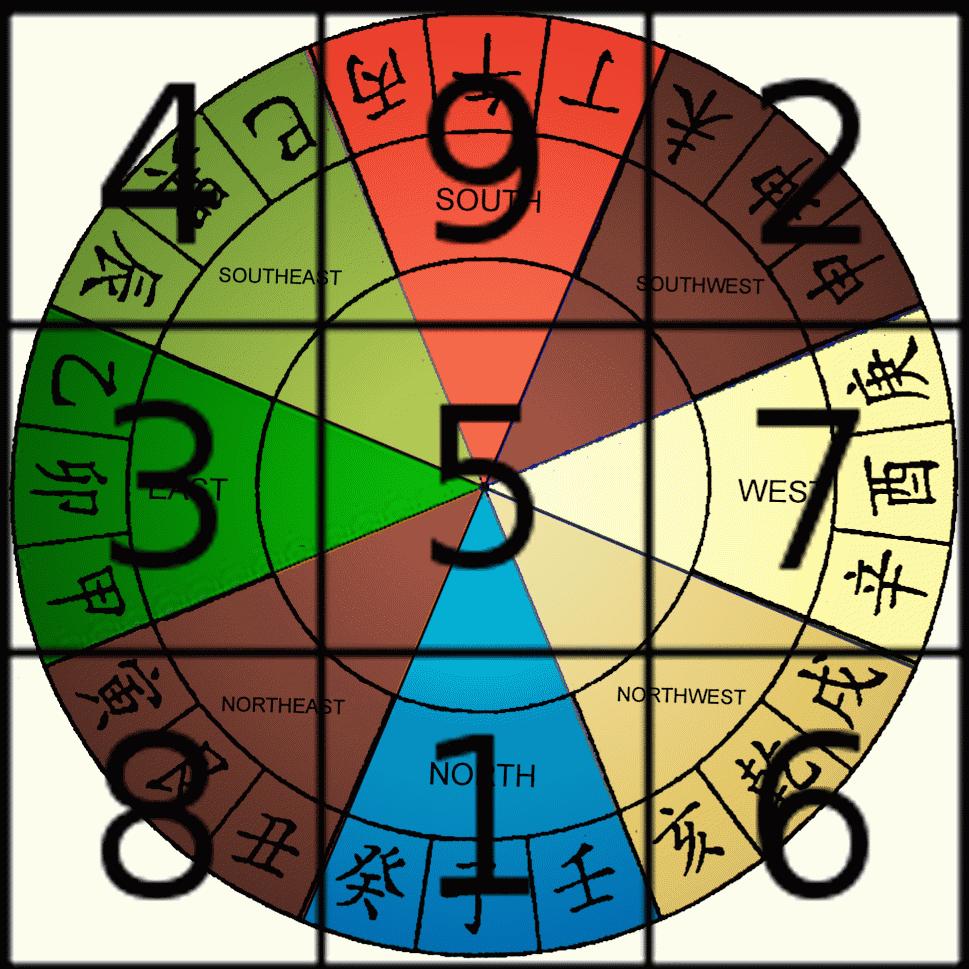 HeTuBaGua (1)