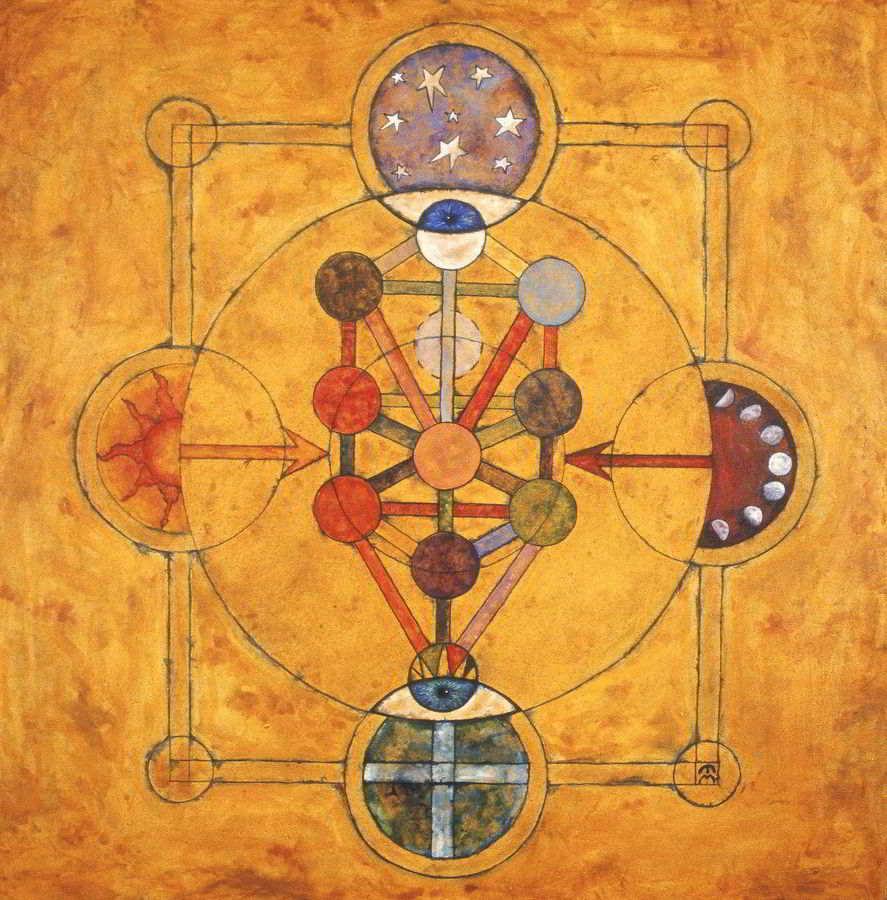 Древо Жизни — матрица мироздания в каббале