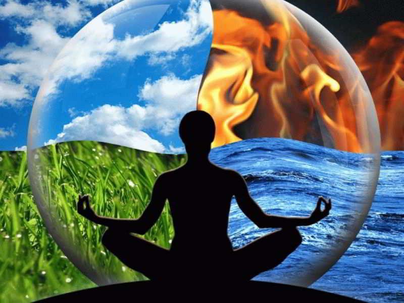 Мудры для исполнения желаний привлечения денег здоровья и любви