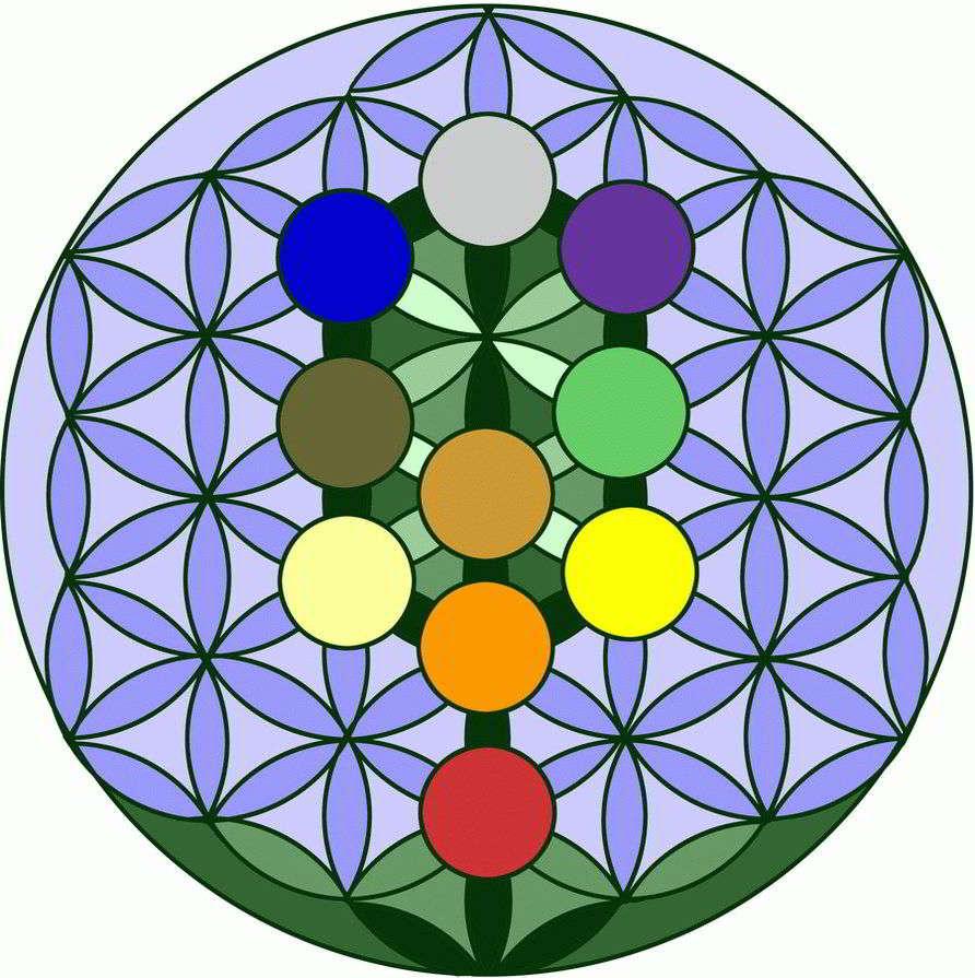 Каббала — наука и смысл жизни