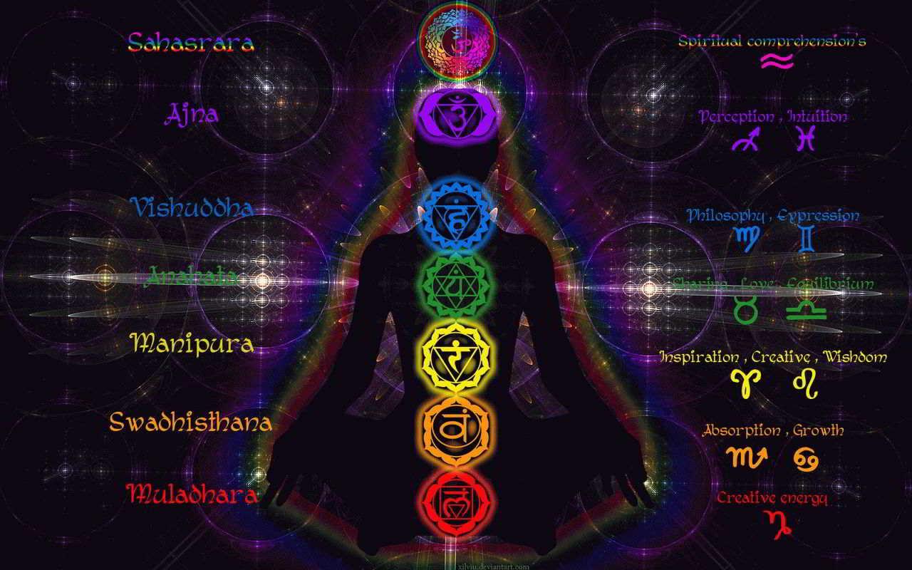 Сахасрара чакра: за что отвечает и где находится