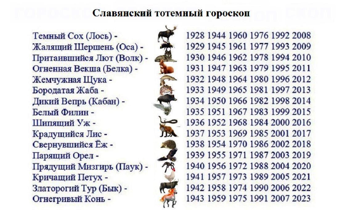 Славянский гороскоп тотемных животных