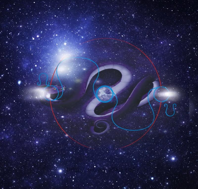 Лунные узлы в знаках зодиака — как вычислить