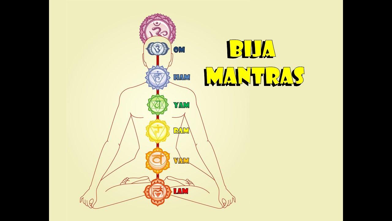 Мантры биджа — значение целительных звуков для каждой чакры
