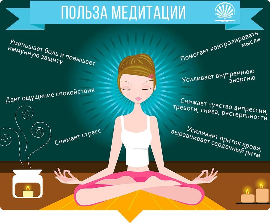 Картинки с медитацией и с фразами